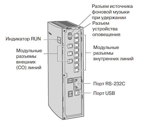 подключение системного